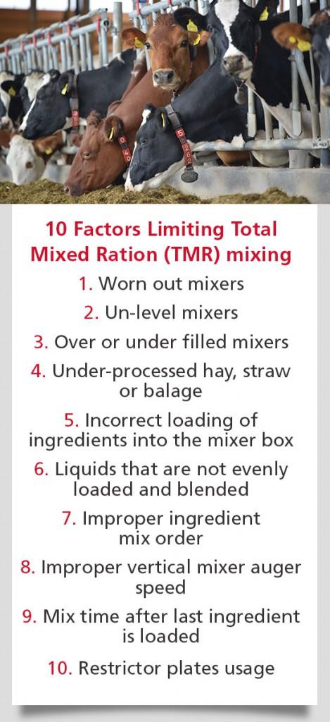 10-Factors_BlogPost
